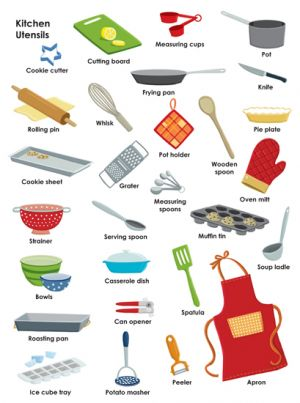 Kitchen Utensils—Learning English workbook for Tormont